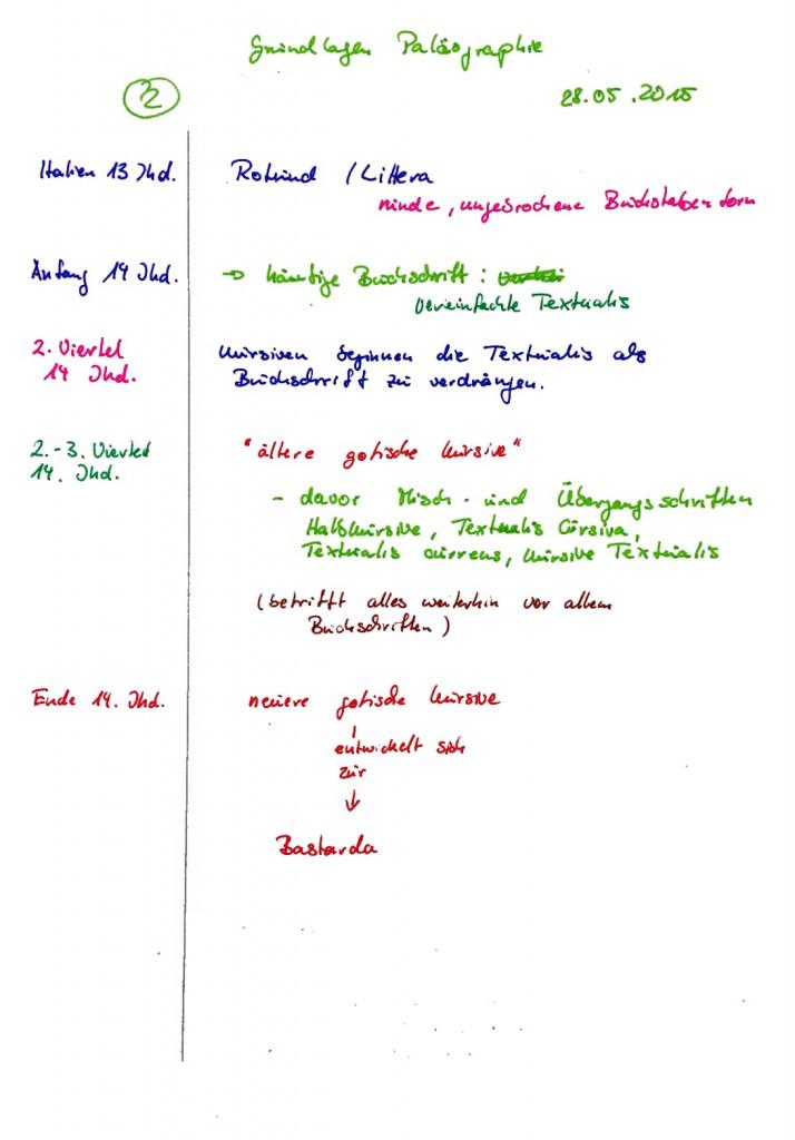 Notizen Paläographie & Schriftkunde 2015-05-28 Blatt 02